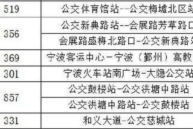 宁波公交集团发布519路等6条线路末班延迟调整通告