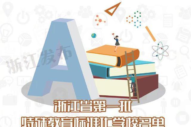浙江公布特殊教育标准化学校名单 宁波五所学校入选