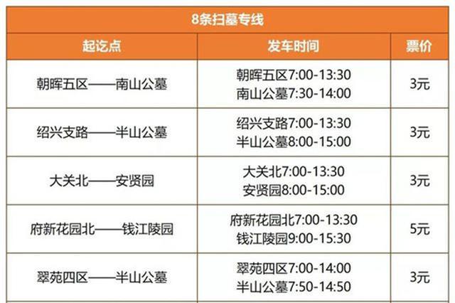 杭州迎来冬至祭扫高峰 公交专线和线路调整方案来了