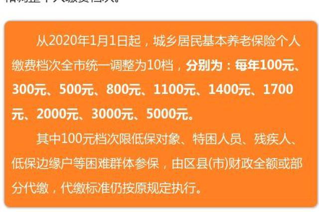 宁波城乡居民基本养老保险个人缴费档次统一调整