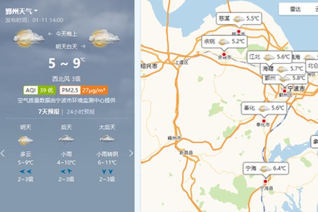 宁波今日多云最高气温8至10度 明日部分地区有雨