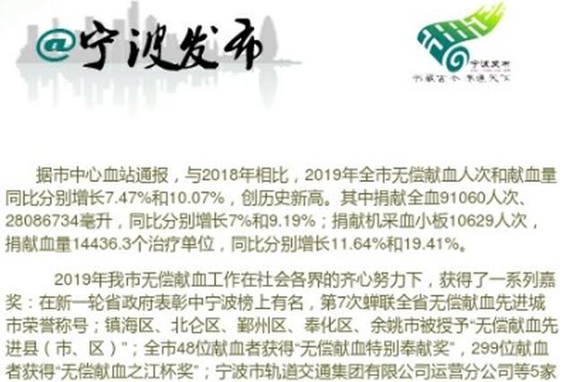 宁波2019全年献血10万余人次 献血超3000万毫升