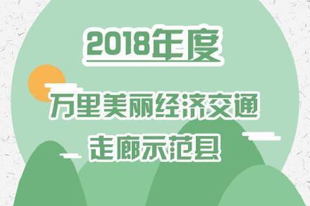 2018浙江万里美丽经济交通走廊示范名单 宁波6地上榜