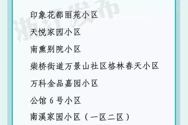 2019浙江省节水型居民小区 宁波29个居民小区上榜