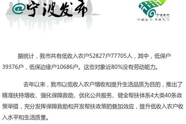 宁波提前三年完成消除9000元低收入现象省定任务