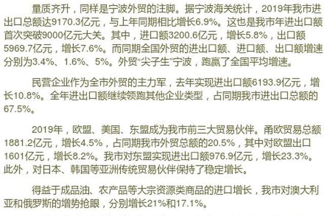 宁波进出口额首次突破9000亿元