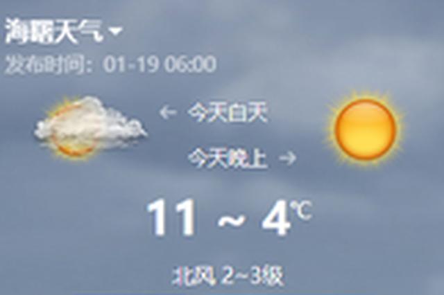 宁波今日多云到晴最高12度 山区地区零下有冰冻