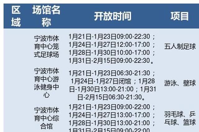 春节假期 宁波这些体育场馆开放
