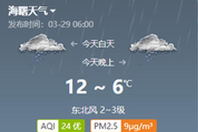 宁波今日阴天午间转中到大雨 最低气温或低至7度