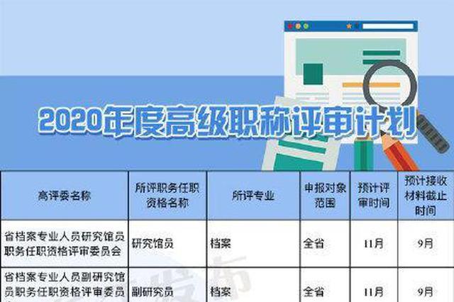 浙江开展2020年度高级职称评审工作 包括多项内容