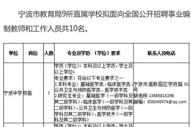 宁波最新事业编招聘 多家事业单位招聘共计80余人