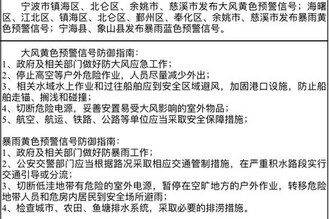 宁波气象台发布大风黄色预警 部分地区暴雨蓝色预警