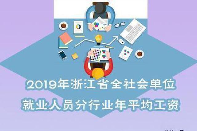 2019年浙江平均工资出炉 年平均工资为71523元