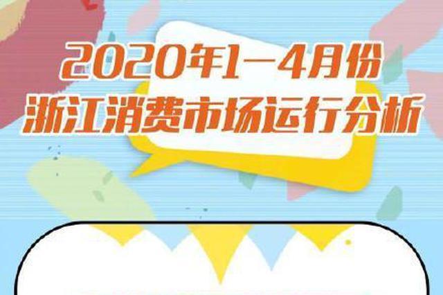 前四月 浙江实现社会消费品零售总额7327.5亿元