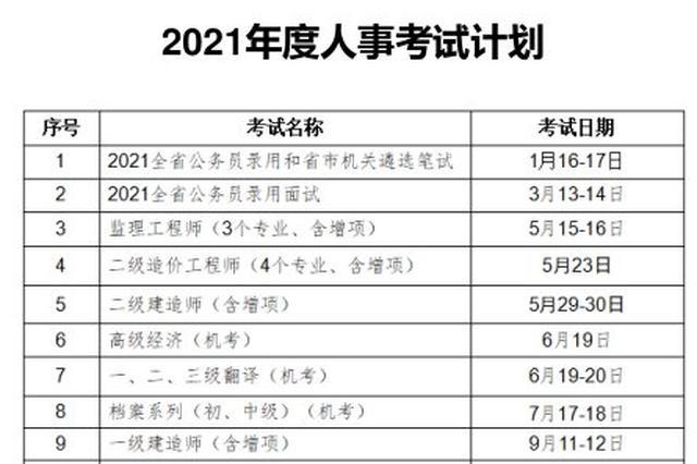2021年度宁波人事考试计划公布 实用信息一起来看看