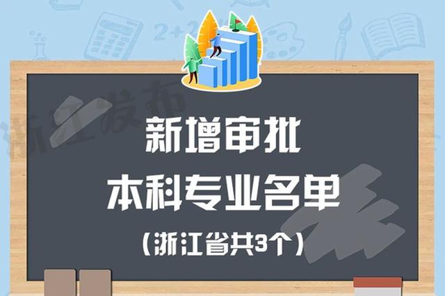 浙江高校新增和撤销部分本科专业 涉及宁波多所高校