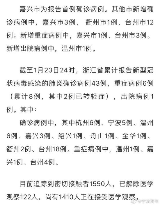 浙江省通报肺炎最新疫情 宁波暂时没有新增确诊病例