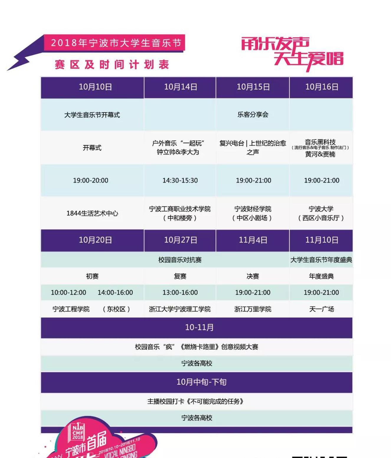 宁波市首届大学生音乐节开幕