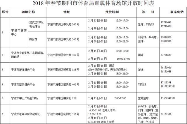 春节宁波公布各大体育活动及体育馆开放时间表