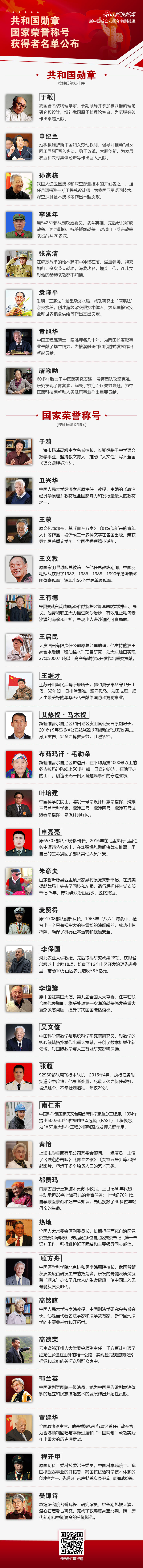 """大发极速赛车计划群_""""共和国勋章""""和""""国家荣誉称号""""获得者名单全收录"""