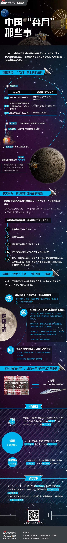 """中国探月工程:""""花小钱办大事"""""""