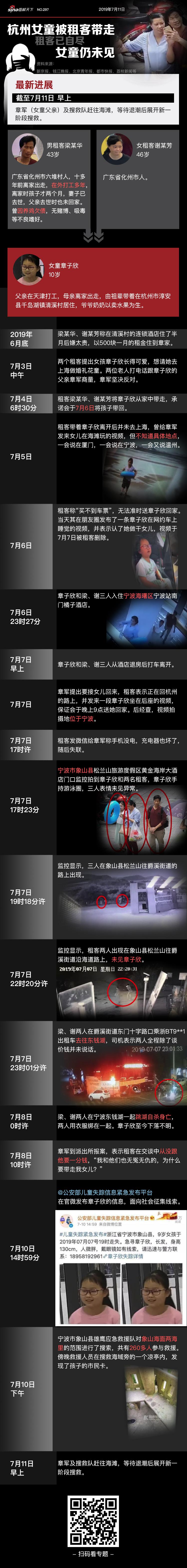 一图回顾杭州女童被带走后的7天丨新浪新快3平台图解天下