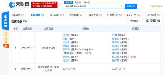 鲍毓明退出中兴通讯股份有限公天富司董事行列,天富图片