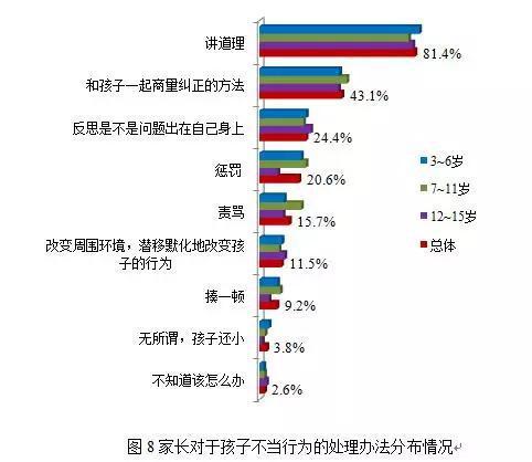 葡京娱乐场app版 个人住房贷款利率新规10月8日起开始执行