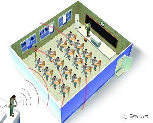 """▲犯罪团伙在考点附近设置无线电信号发射点""""发射答案""""。 模拟资料图"""
