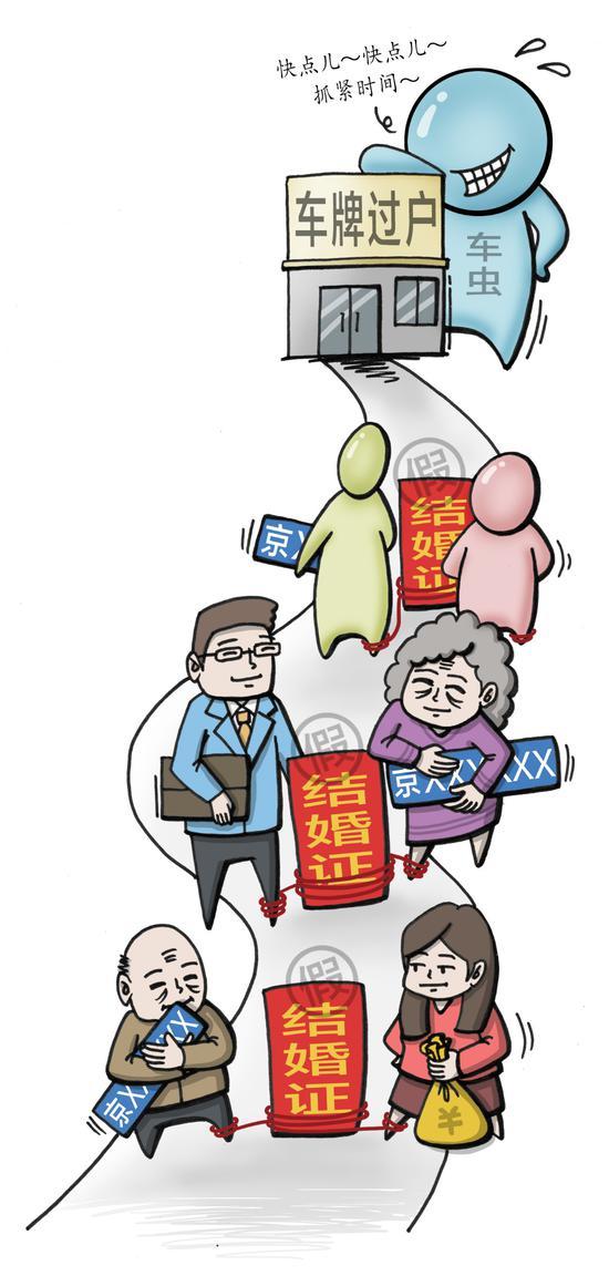 [股票配资]京小客车夫股票配资妻过户预约已排到十二图片