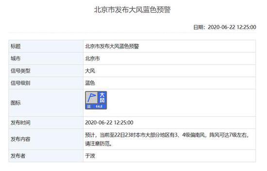 北京市发布大风蓝色预警图片