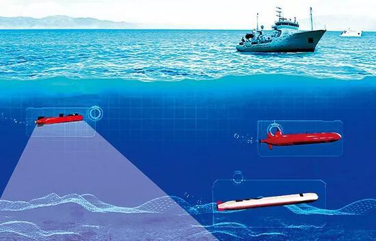 ▲无人潜航器(中国军网)