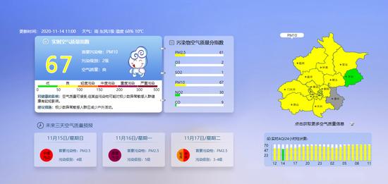 预计北京明天中度污染,后天重度污染