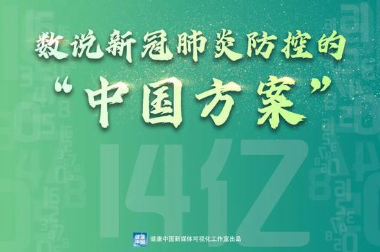 """我们所说的防控新冠肺炎""""中国方案""""到底是什么?图片"""