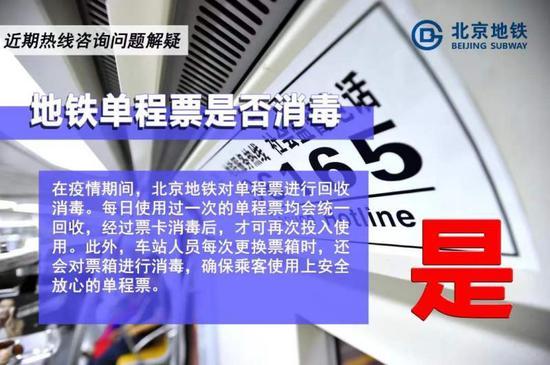 疫情期间地铁单程票是否消毒?北京地铁:每日消毒图片