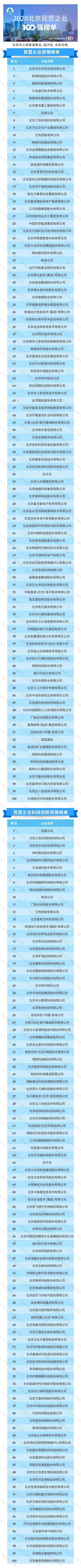 """全名单来了!北京民营企业""""1+4""""百强榜单出炉图片"""