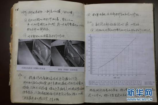 """苏胜勇的""""检修记录""""。新华网发(照片由中国原子能科学研究院提供)"""