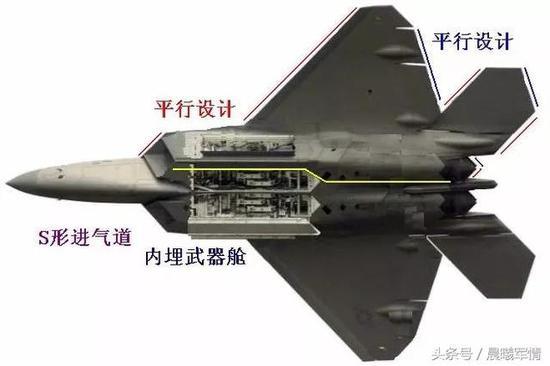F-22的平行设计,图片鸣谢远望智库杨军威