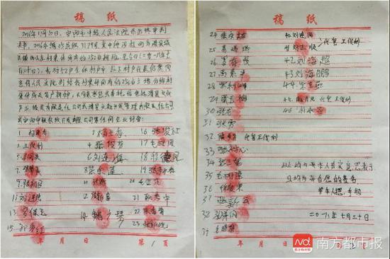 2018年7月30日,西小庄村46户村民在不同意对外承包土地的声明上签字、按手印。