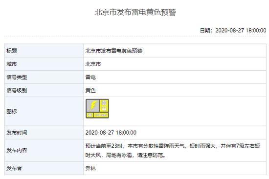 北京市公布雷电黄色预警(图1)