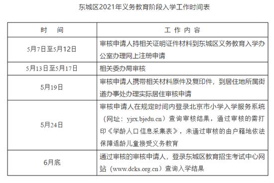 北京东城发布今年义务教育阶段入学工作实施细则