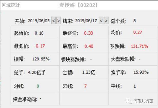 伟德监理怎么样 - 杭州2司机市区驾车追逐 致一名电动车驾驶人死亡