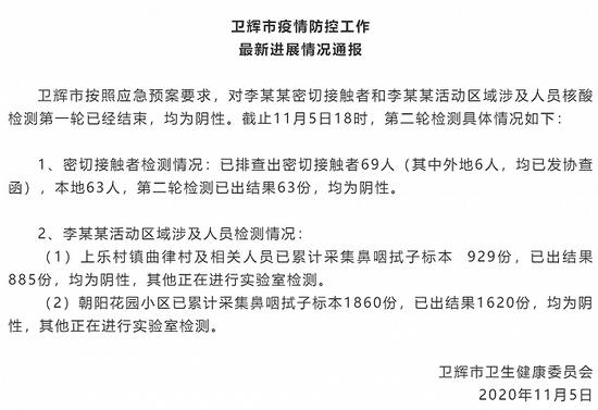 官方通报河南卫辉无症状复阳人员第二轮排查结果:暂未发现阳性样本图片