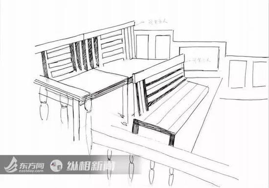 庭审手绘图(作者:刘嘉仪)