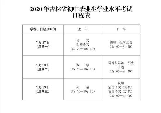 吉林省教育厅紧急通知:今年中考总分降为600分!图片
