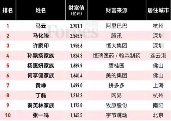 """逍遥娱乐平台正规吗 - 预计净利润同比增100% 8家ST公司可能""""咸鱼翻身"""""""