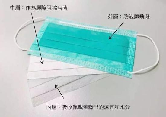 中国能生产多少口罩?