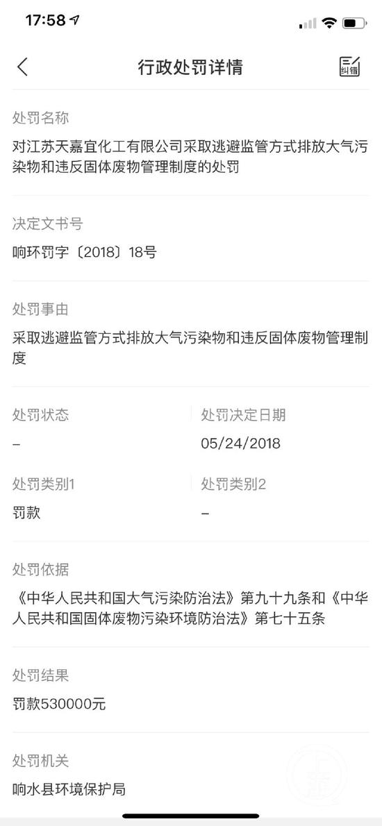 ▲响水县环保局对天嘉宜化工的处罚。