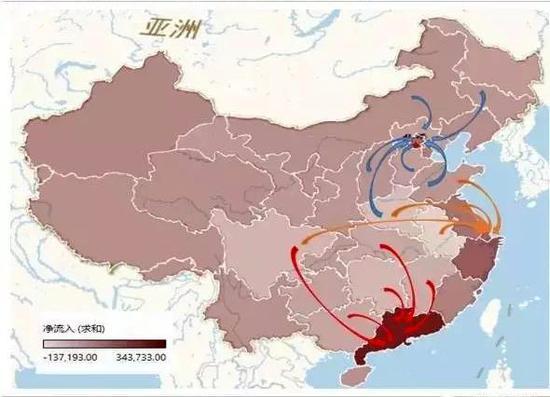中国人口流动示意图(图片来源于网络)