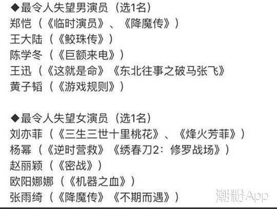 王宝强获金扫帚最令人失望导演奖 本人现身领奖